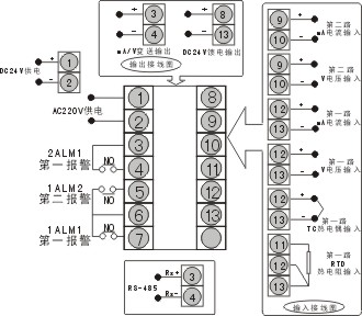 双回路数字/光柱显示控制仪