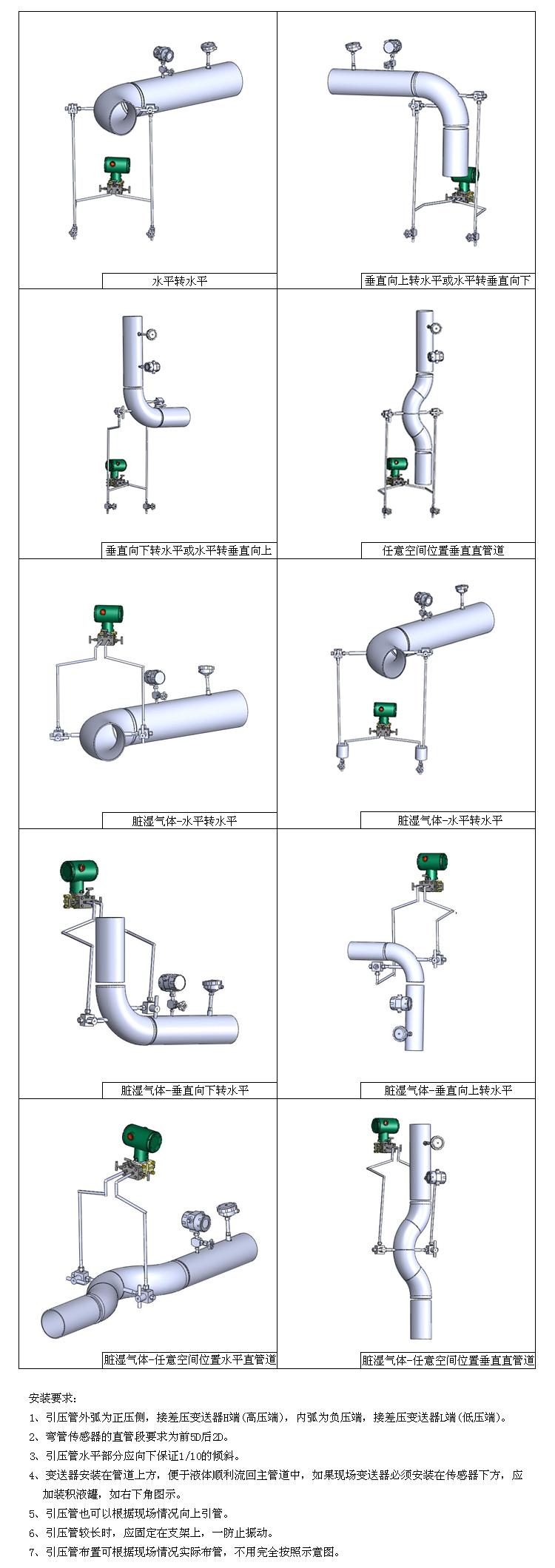 供应数字流量计,北京流量计生产厂家, 压缩空气流量计,流量计,气体