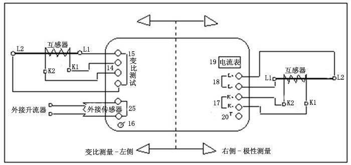 hgy互感器特性综合测试仪