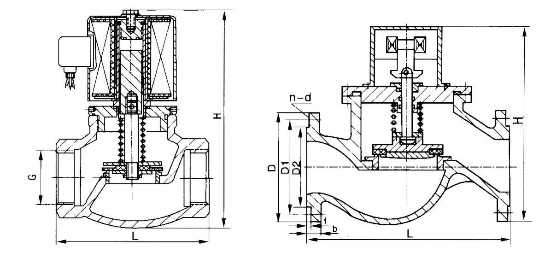 ZCM型煤气电磁阀是适用于城市煤气、液化石油气、天然气等多种燃气为加热燃烧介质的二位式通断切换管路,进行温度自动控制的执行机构。它广泛应用于纺织业、印刷业的煤气热定型和玻璃、灯泡业的窑炉加热及其它行业的煤气加热自控系统。