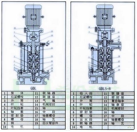 多级增压结构图