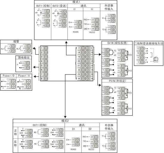 规格尺寸为f型接线图