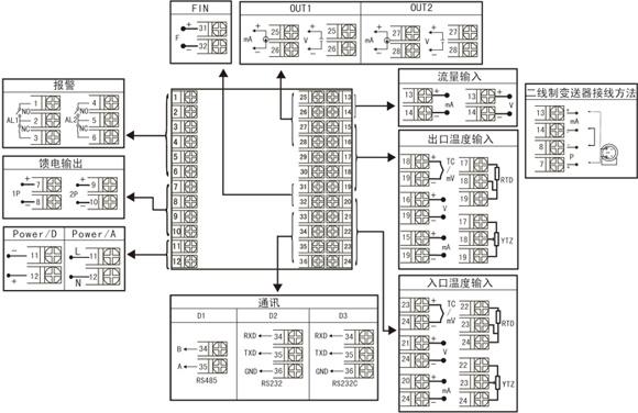 NHR-5610系列热量积算控制仪针对现场温度、流量等各种信号进行采集、显示、控制、远传、通讯、打印等处理,构成数字采集系统及控制系统,适用于水暖等供热系统及热交换系统,对传热、传质实现在线计量,从而为企业能源管理、能源消耗计量、技术经济提供依据。 双屏LED数码显示,具有极宽的显示测量范围,可显示整五位的瞬时流量测量值、入口/出口温度测量值、流量(差压、频率)测量值等,及整十一位的流量累积测量值,0.