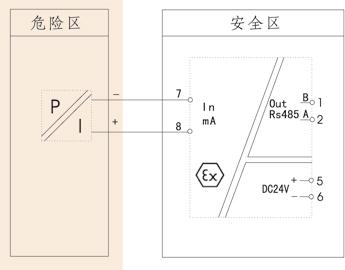 电流,rs485信号或开关量信号,从危险区隔离传送到安全区,该产品需独立