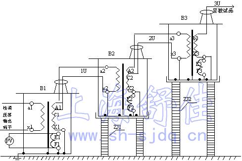 做工频耐压试验前,先根据试验变压器的额定容量选择好限流电阻,(水