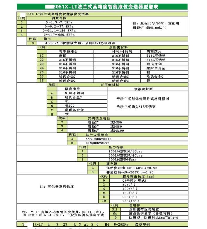 博利恒BLH3051X-LT智高精度单机构液位变法兰训无锡陪初中图片