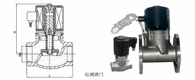 供应真空电磁阀,位式真空电磁阀图片