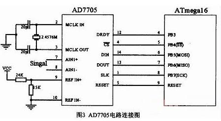 电子秤传感器和放大器接线图