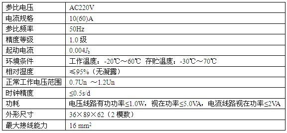 供应智能数显表/三相四线电能表 特价1000元/台 供应dtsf1352电子式