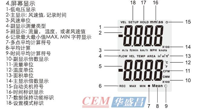 2,纤细的探头适用于栅格或狭小空间测量   3,装配热敏及标准热电阻