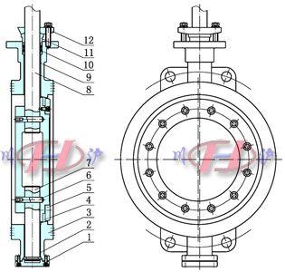 电磁式煤气安全快速切断阀 电动焊接式蝶阀,焊接式电动蝶阀 气动活塞图片