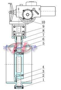 电动焊接式蝶阀,焊接式电动蝶阀图片