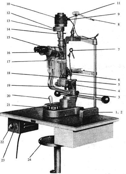 裂隙灯显微镜基本结构