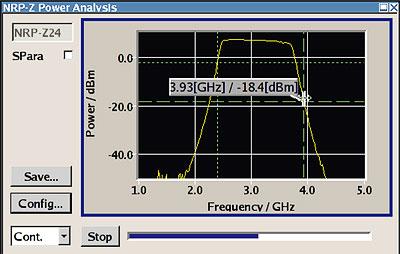 r&s微波信号发生器smf100a