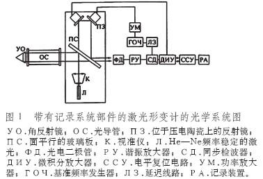 需要频率为25khz,振幅为5v,占空比为2 的电信号,该信号可转变为正弦