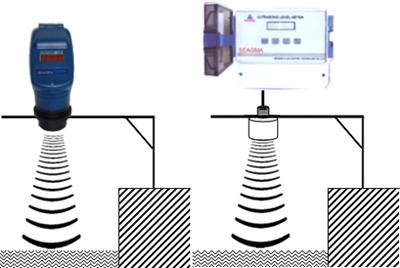 超声波液位计_液位传感器_传感器_供应_仪器交易网
