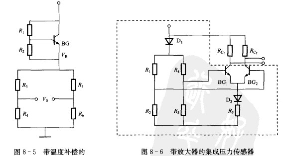 该集成压力传感器把温度补偿电路与力敏电阻电桥集成