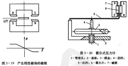 线性霍尔503简易应用电路图