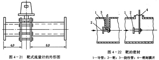 靶式流量计的结构及安装