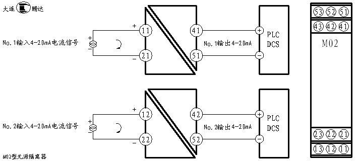 m02型双路无源隔离器