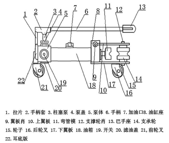 型号:swg-1 ■名称:整体式液压弯管机 ■出力:10t ■行程:170mm图片