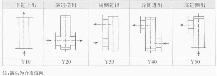 金属管浮子流量计,金属管浮子流量计生产厂家