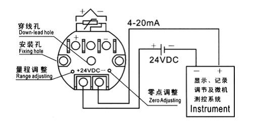 sbw系列温度变送器模块的接线图
