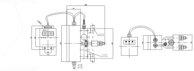 bcq-gl-i型起重量限制器