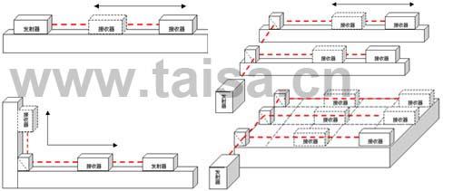 电路 电路图 电子 设计 素材 原理图 499_211