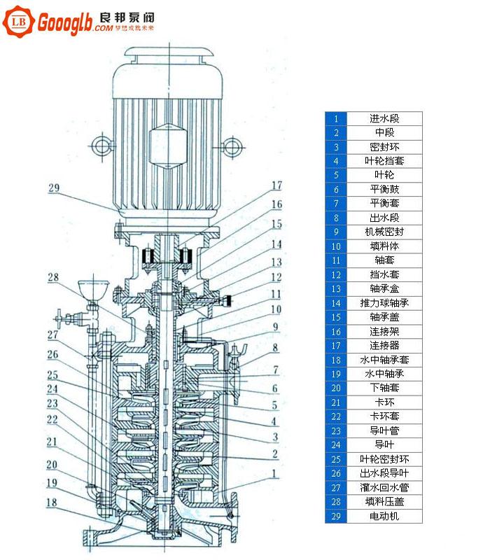 立式多级离心泵结构图