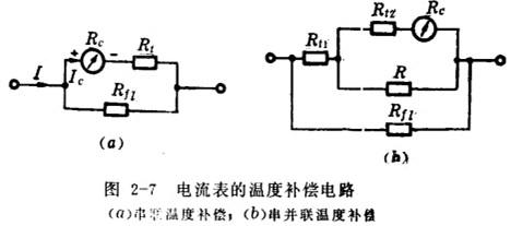 电流表的温度补偿电路