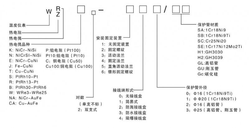 pt100温度传感器_防爆传感器