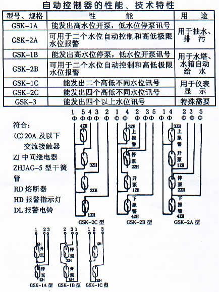 干簧管式浮球液位控制器