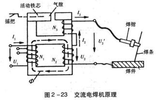 交流电焊机的结构图片