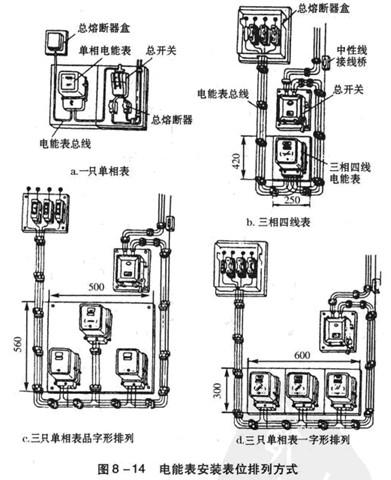 电能表的安装方法介绍