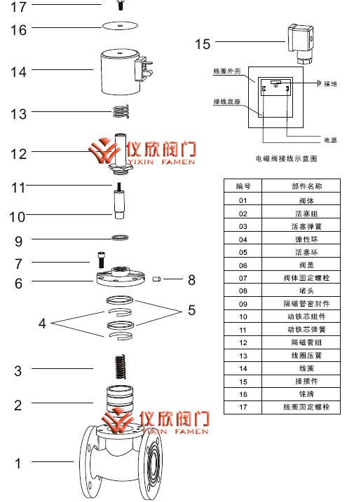 蒸汽电磁阀,蒸汽电磁阀价格,蒸汽电磁阀厂家