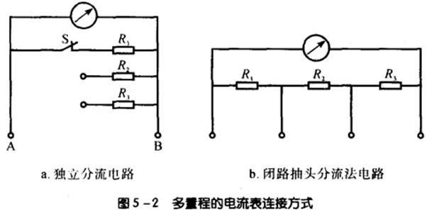 直流电流如何测量