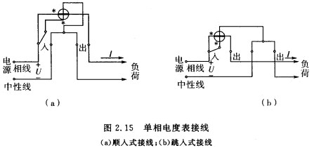 三相交流电度表的结构及接线