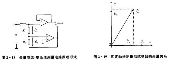 数字式lcr测量仪基本原理