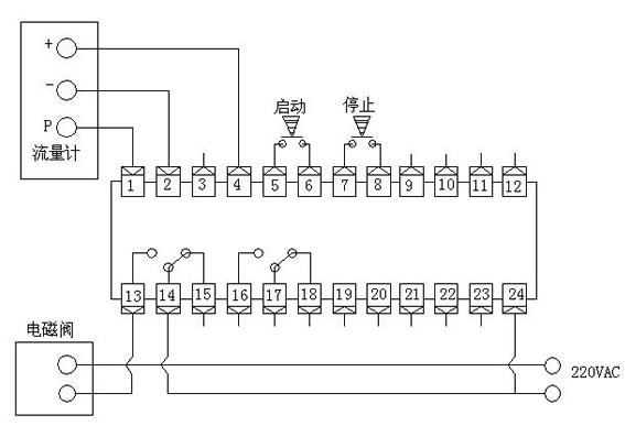 涡轮流量计定量控制系统供应商