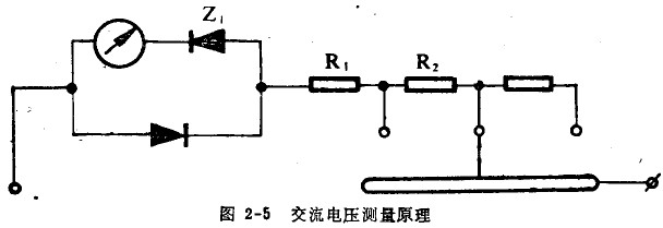 流电压测量电路