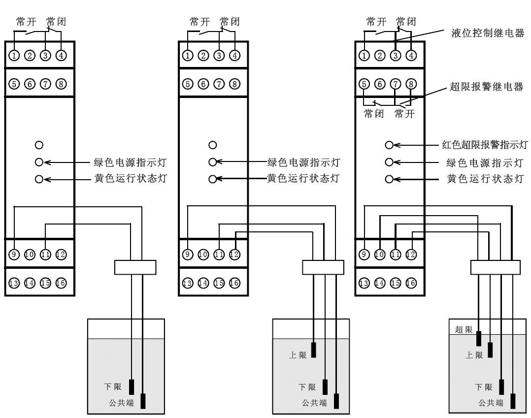 AM-DJ电极液位控制器分一体型和分体型两种安装形式。一体型电极液位控制器是将控制器的电路板装入液位检测电极的接线盒内,组成一体结构;分体型是控制器与检测电极分开安装,控制器精巧紧凑,有控制箱内轨道安装和控制盘面板安装两种形式。针对不同的使用环境,液位检测电极又可分为塑料壳体和铝合金防爆壳体,与设备连接有尼龙连接件和不锈钢连接件两种,可根据实际工况选择。 根据工艺要求不同,液位检测电极又有一根电极、两根电极、三根电极和四根电极,以实现不同的功能。一根电极适合金属罐体液位报警和管路检漏报警等(罐体作为公用