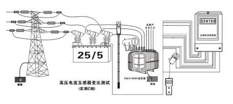 无线高压变比测试仪,高压变比测试仪,互感器变比测试仪
