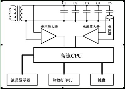 cx的电流,经过钳型ct取样和程控放大后,通过a/d转换器变为数字信号,送