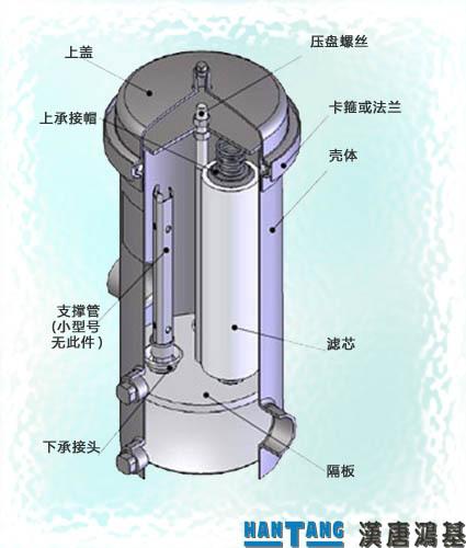 保安过滤器结构图(参考)