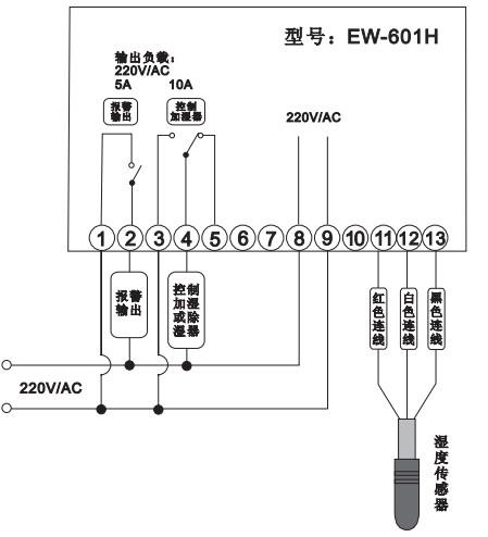 输出负载:报警继电器5a/220v/ac