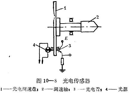 电路 电路图 电子 原理图 432_312