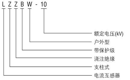 k9f1208 应用电路