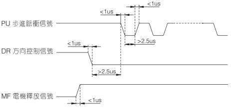 驱动器接线示意图