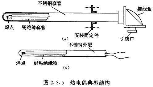 热电式温度传感器的结构